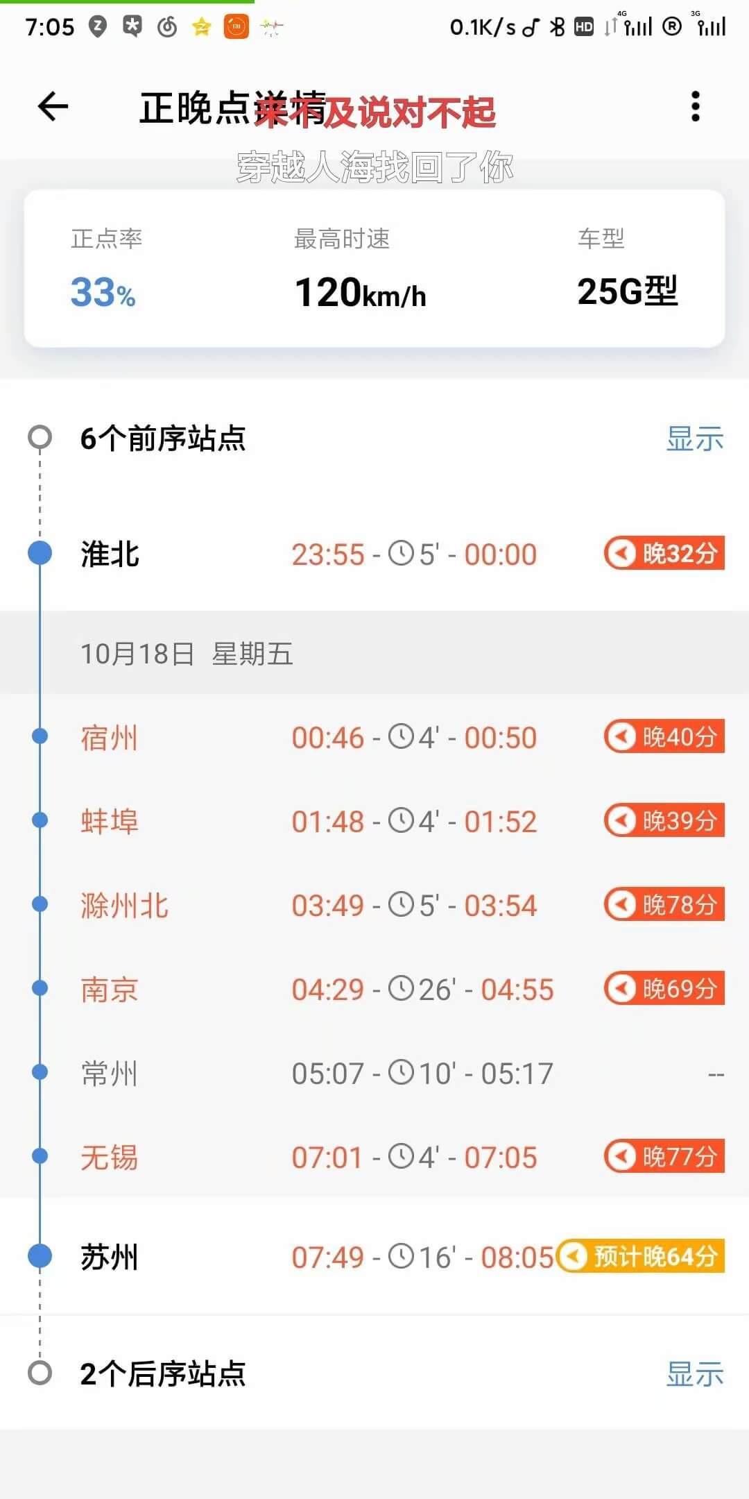 火车正晚点数据